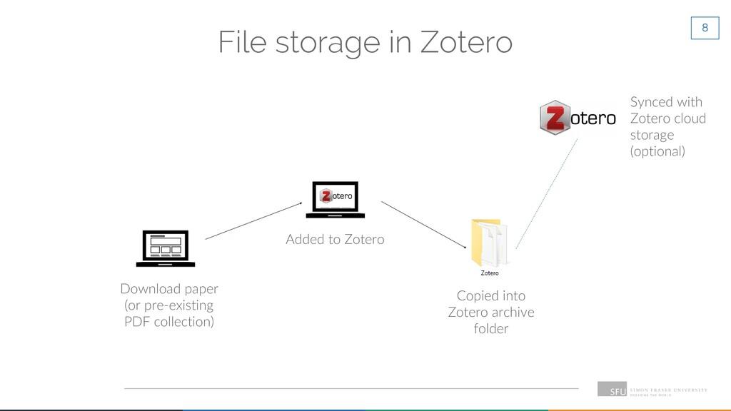 8 File storage in Zotero Download paper (or pre...