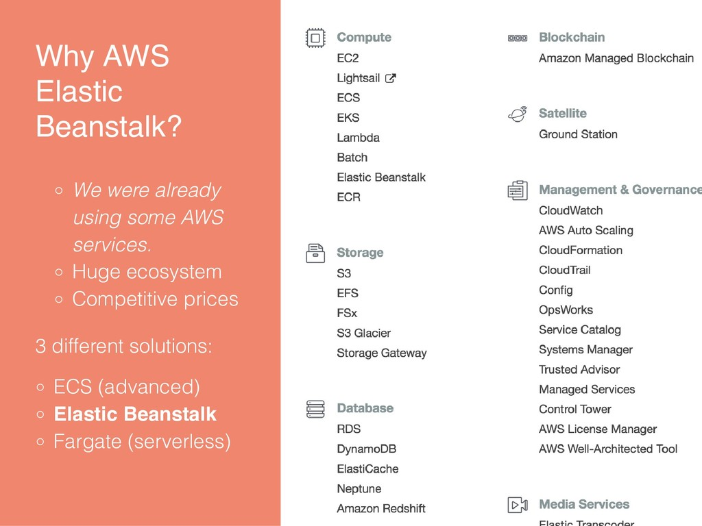 Why AWS Elastic Beanstalk? We were already usin...
