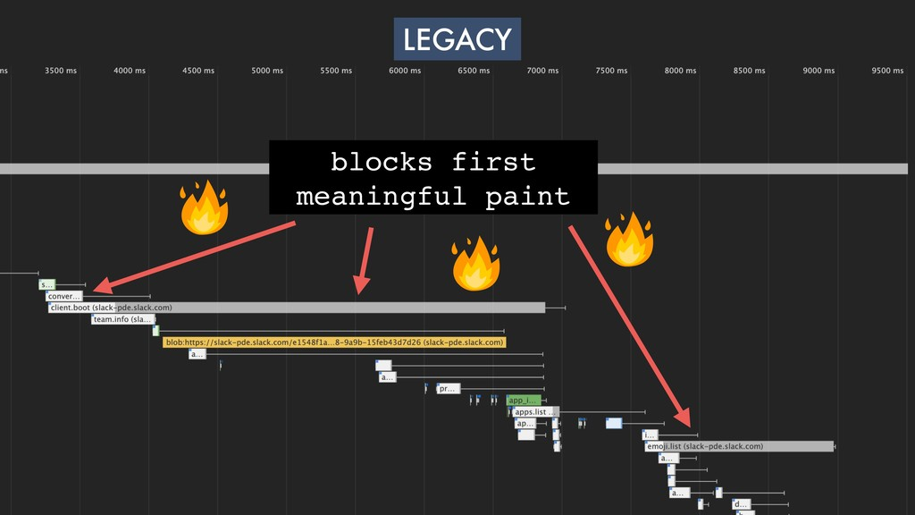 blocks first meaningful paint LEGACY
