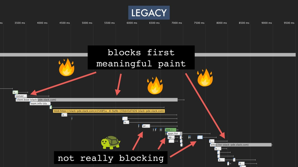 LEGACY not really blocking blocks first meaning...