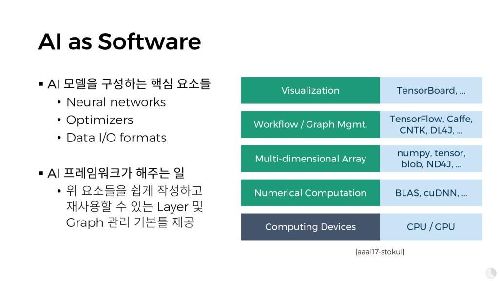 AI as Software § AI 졶셆픒 묺컿쁢 킺 푢콚슲 • Neural ne...
