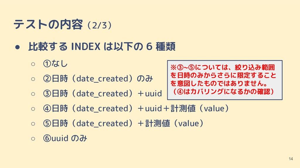 テストの内容(2/3) ● 比較する INDEX は以下の 6 種類 ○ ①なし ○ ②日時(...