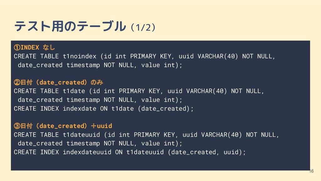 ①INDEX なし CREATE TABLE t1noindex (id int PRIMAR...