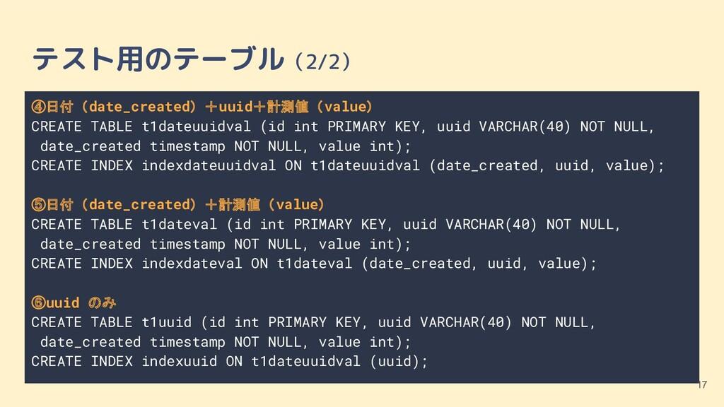 ④日付(date_created)+uuid+計測値(value) CREATE TABLE ...