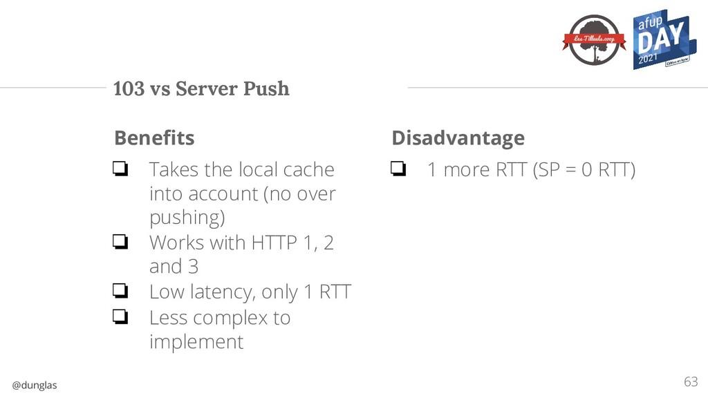 @dunglas 103 vs Server Push Benefits ❏ Takes the...