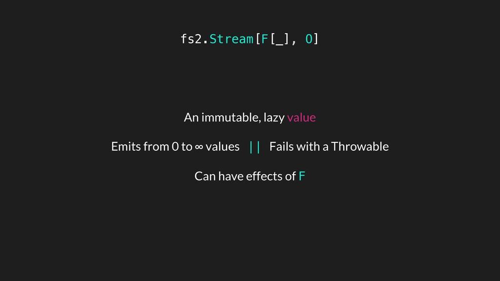 fs2.Stream[F[_], O] An immutable, lazy value Em...