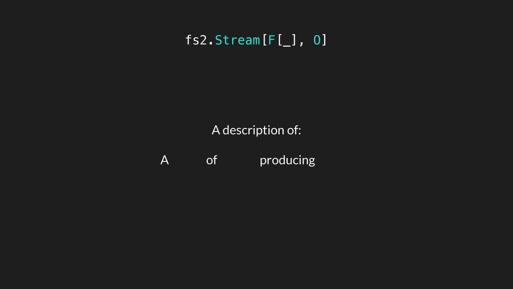 fs2.Stream[F[_], O] A description of: A series ...