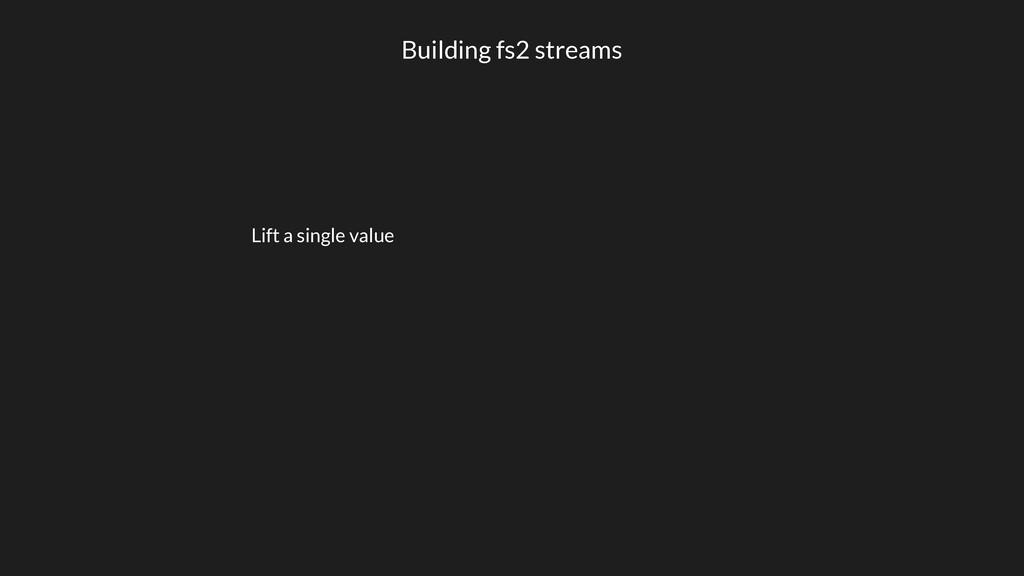 Lift a single value Building fs2 streams