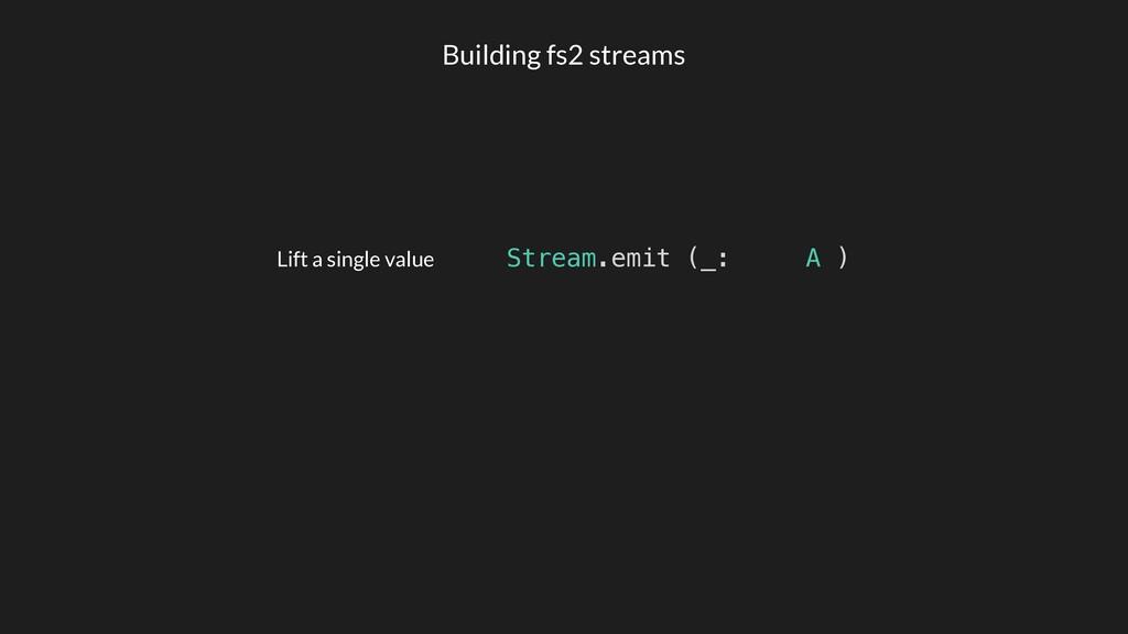 Lift a single value Stream.emit (_: A ) Buildin...