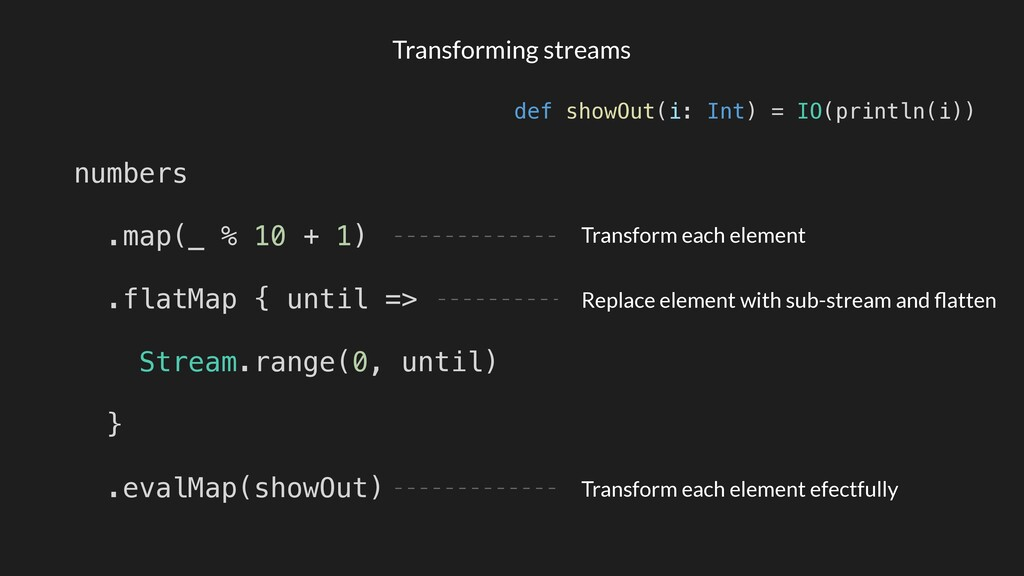 Transforming streams numbers .map(_ % 10 + 1) ....