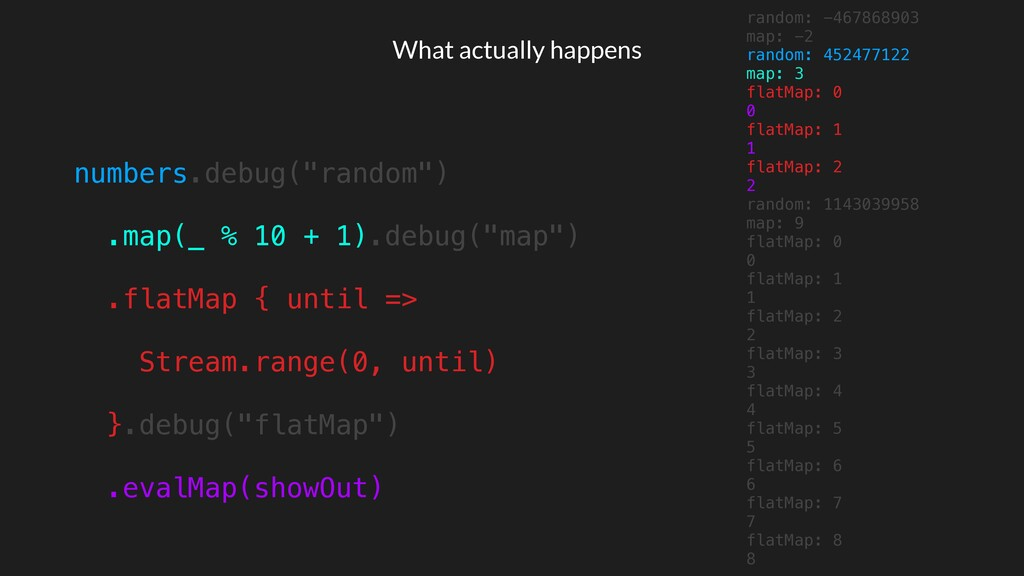 What actually happens random: -467868903 map: -...