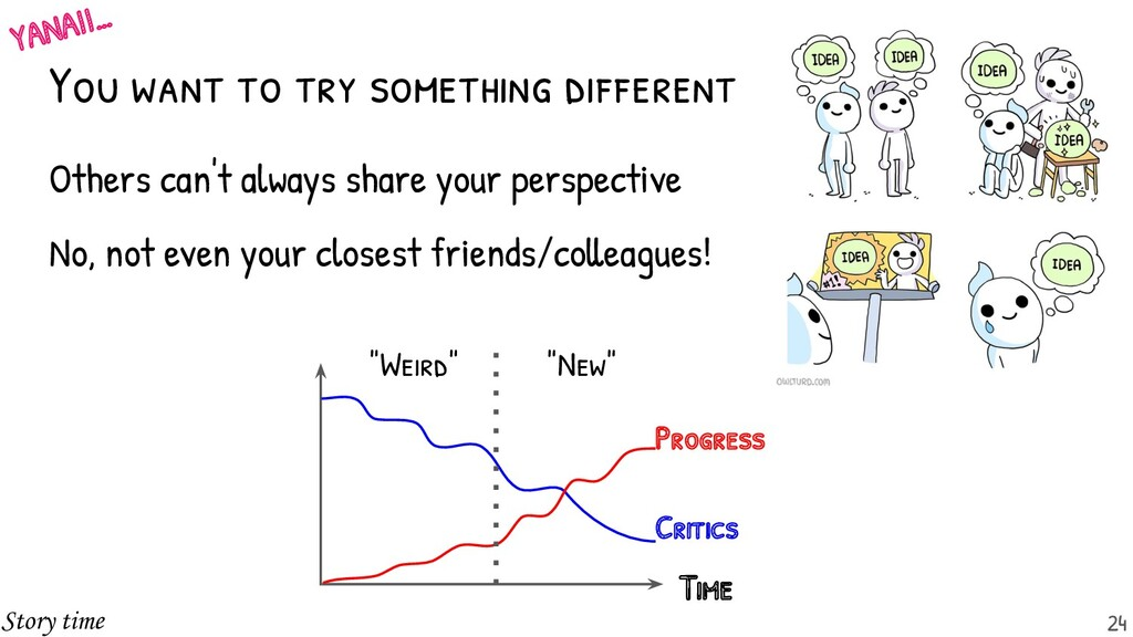 Others can't always share your perspective. - N...