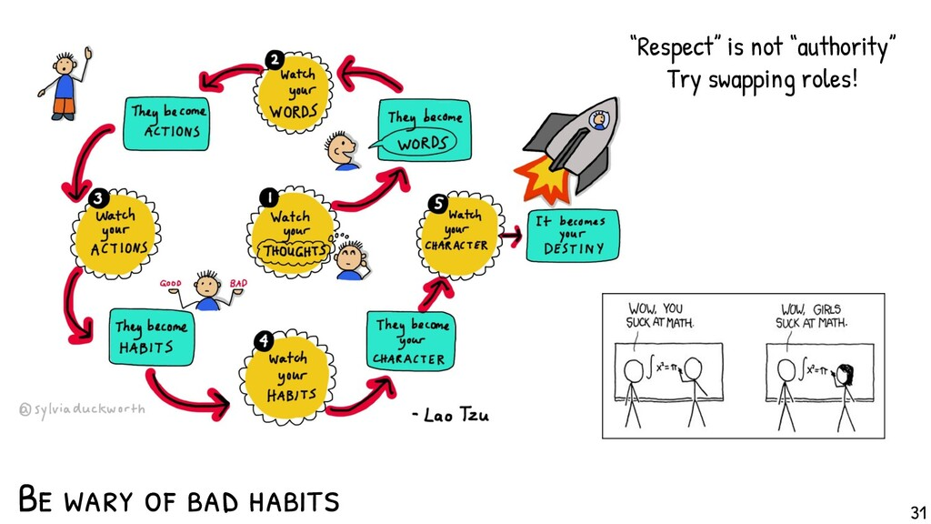 """Be wary of bad habits. """"Respect"""" is not """"author..."""