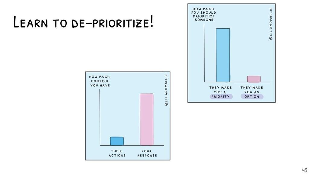Learn to de-prioritize! 45