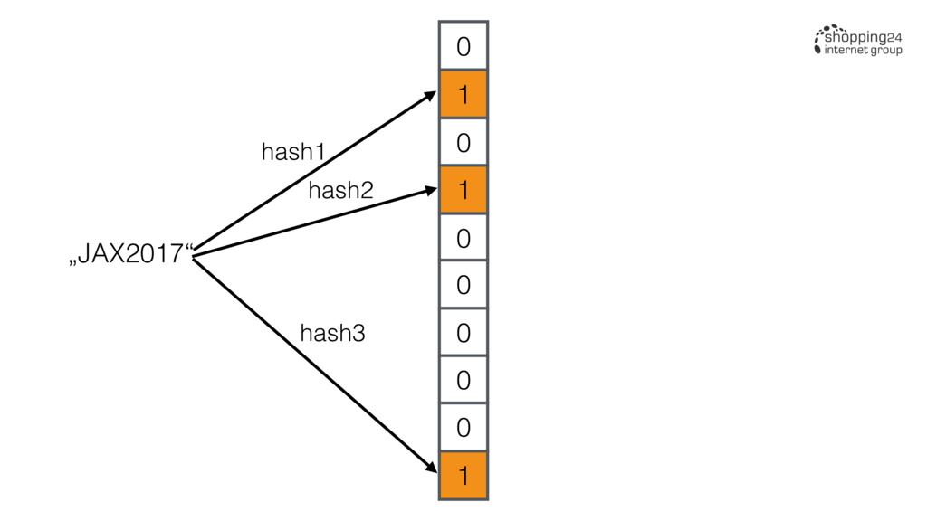 """0 1 0 1 0 0 0 0 0 1 """"JAX2017"""" hash1 hash2 hash3"""