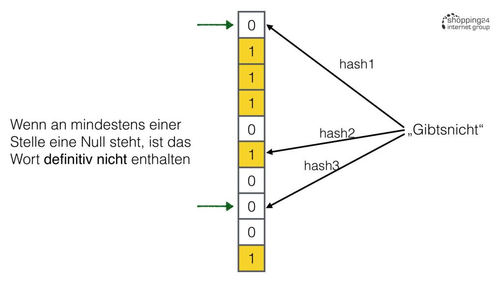 "0 1 1 1 0 1 0 0 0 1 ""Gibtsnicht"" hash1 hash2 ha..."