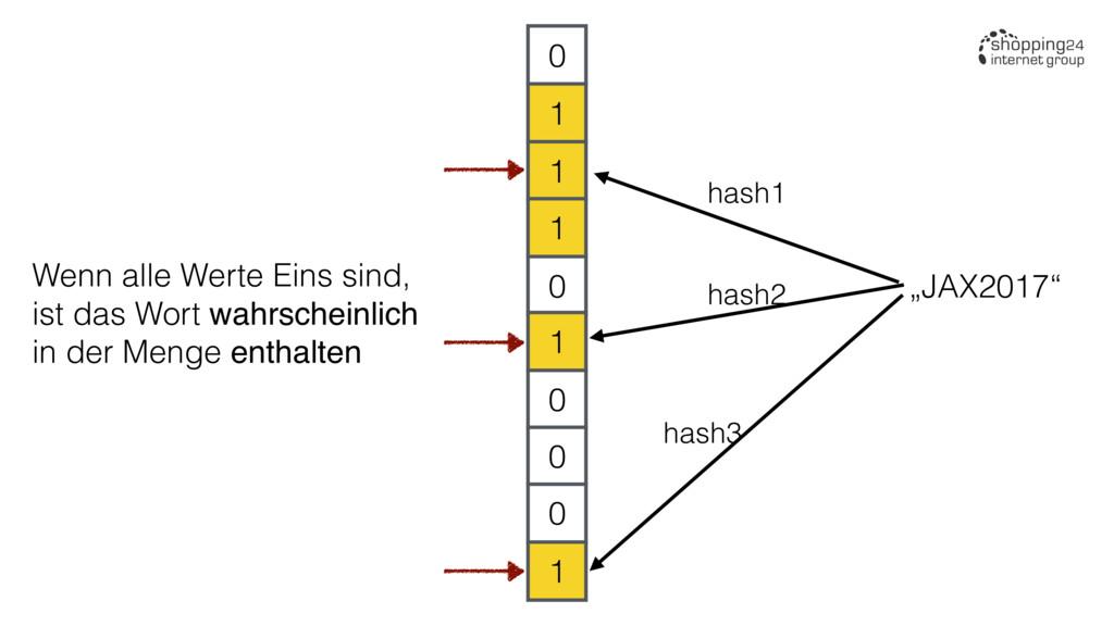"""0 1 1 1 0 1 0 0 0 1 """"JAX2017"""" hash1 hash2 hash3..."""