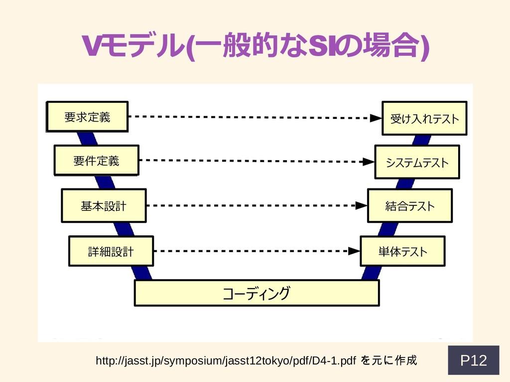 Vモデルがいっぱい(一般的は何か?な経験していませSIの場合) 要求定義 要件定義 基ネットカ...
