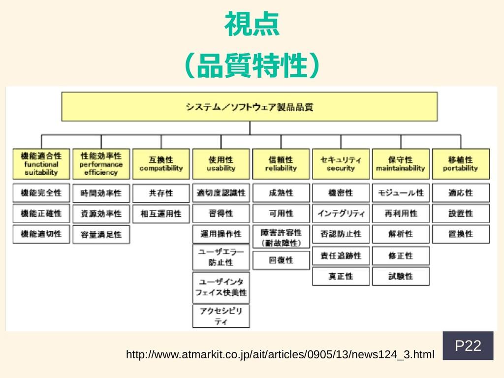 視点 (テストレベル)品質やテストのこと特性)のテスト例 http://www.atmarki...