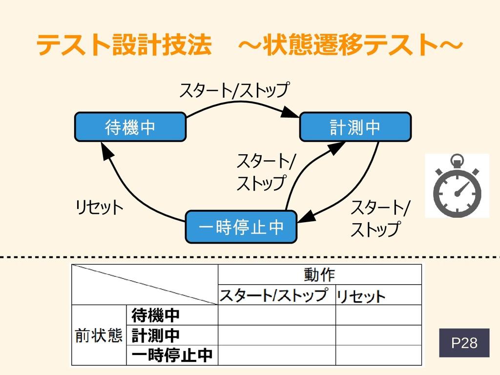テストをどうやれば良設計技法 ~状態遷移テストをどうやれば良~ 待機中 計測中 一時停止中 ス...