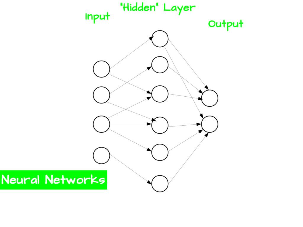 """Input """"Hidden"""" Layer Output Neural Networks"""