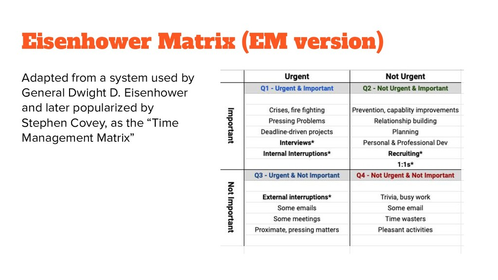 Eisenhower Matrix (EM version) Adapted from a s...
