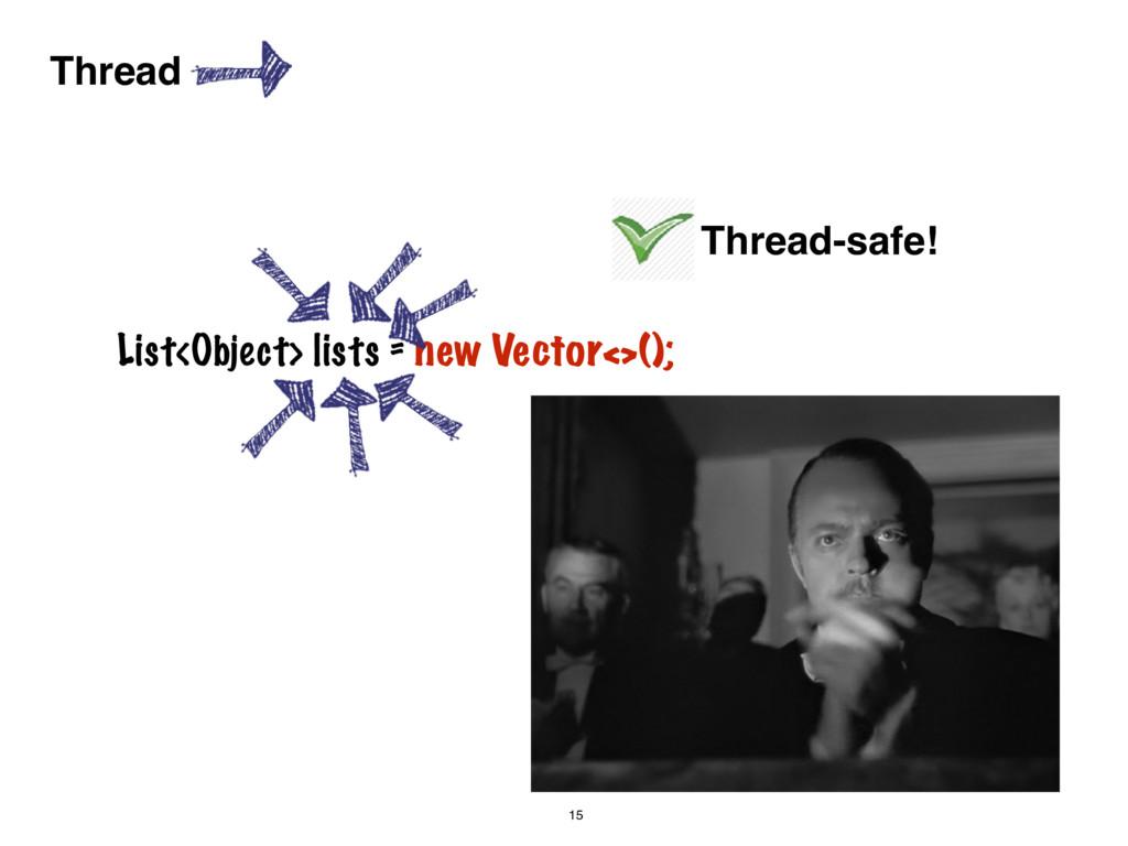 15 Thread Thread-safe! List<Object> lists = new...