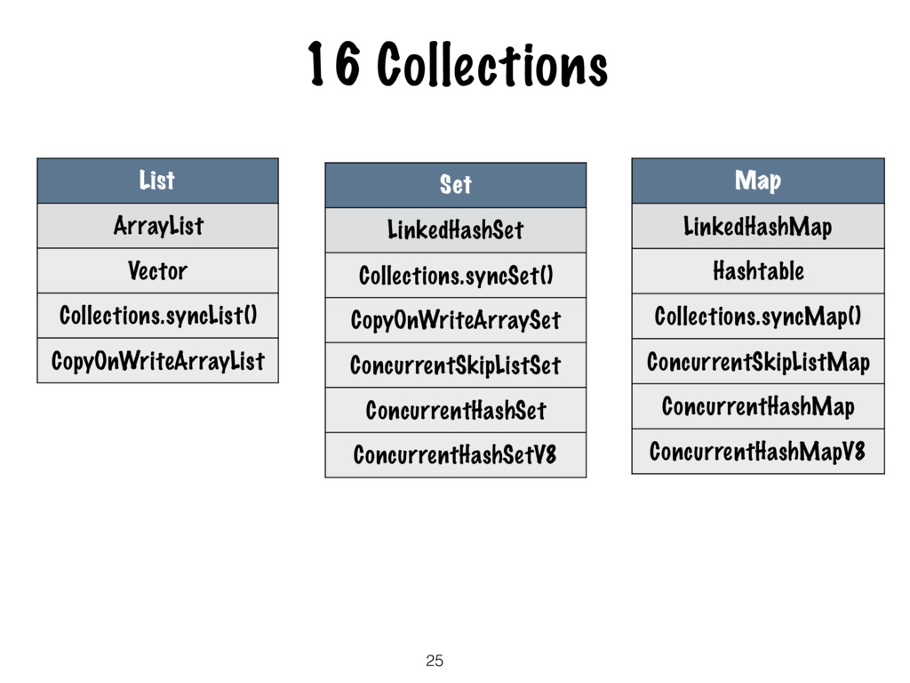 16 Collections 25 List ArrayList Vector Collect...
