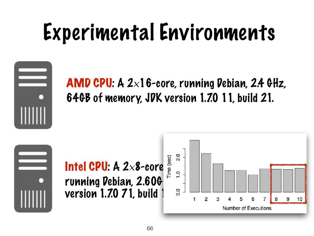 Experimental Environments 66 AMD CPU: A 2×16-co...