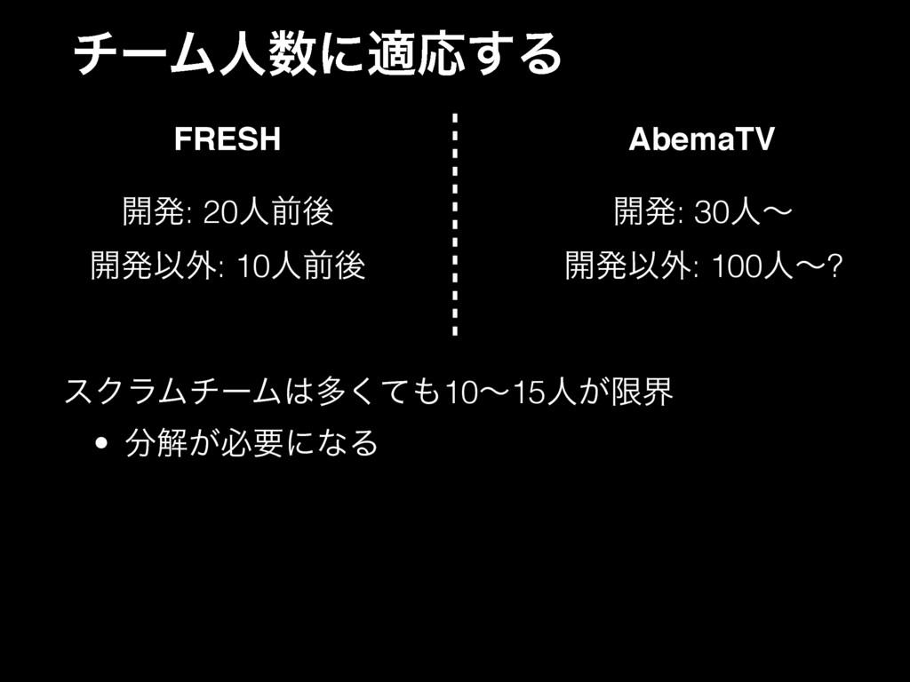νʔϜਓʹదԠ͢Δ FRESH AbemaTV ։ൃ: 20ਓલޙ ։ൃҎ֎: 10ਓલޙ ...
