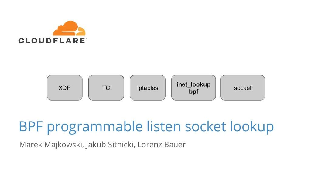 BPF programmable listen socket lookup Marek Maj...