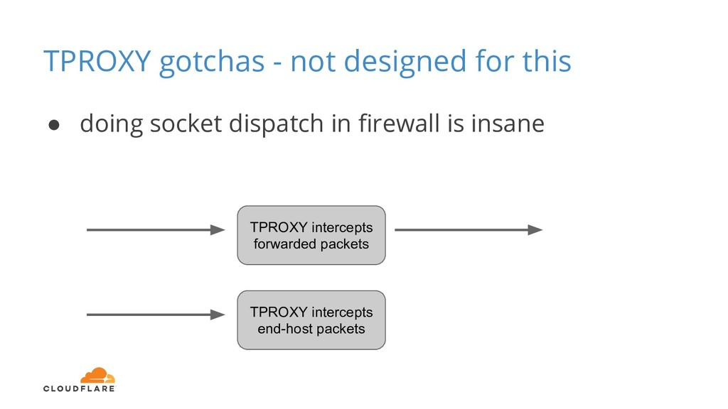 TPROXY gotchas - not designed for this TPROXY i...