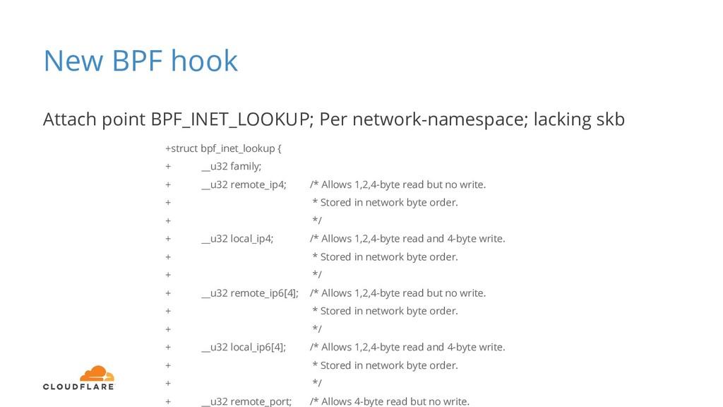 New BPF hook Attach point BPF_INET_LOOKUP; Per ...
