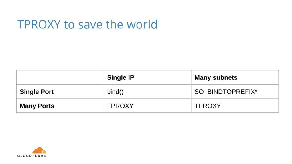 TPROXY to save the world