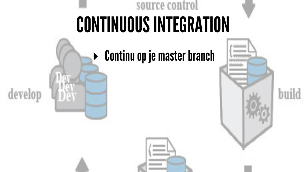 CONTINUOUS INTEGRATION ▸ Continu op je master b...