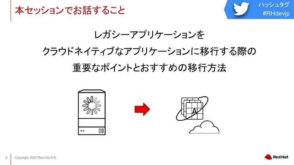 ハッシュタグ #RHdevjp Copyright 2020 Red Hat K.K. 3 本...