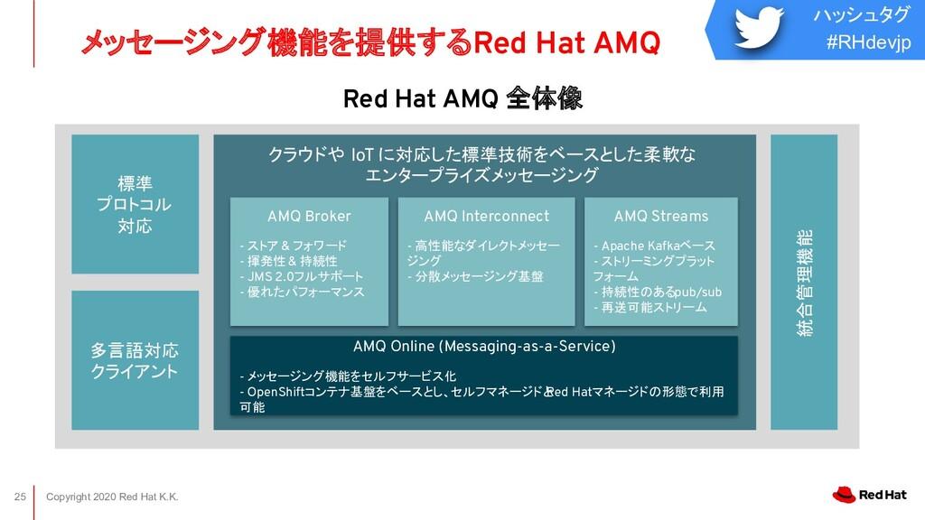 ハッシュタグ #RHdevjp Copyright 2020 Red Hat K.K. Red...