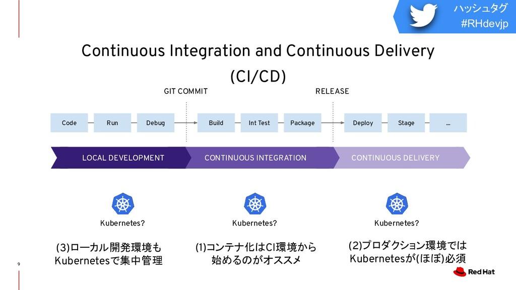 ハッシュタグ #RHdevjp 9 Continuous Integration and Co...