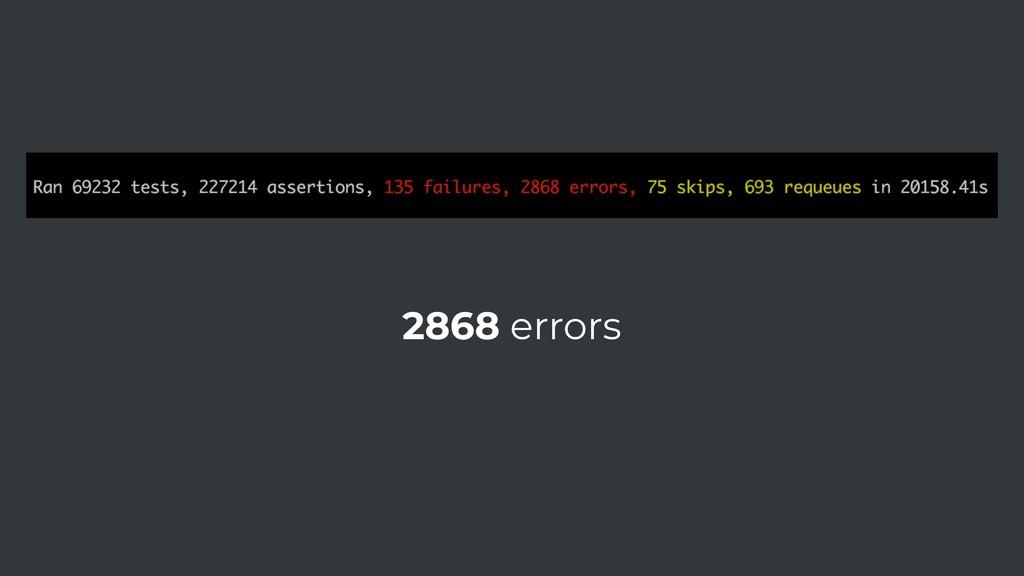 2868 errors