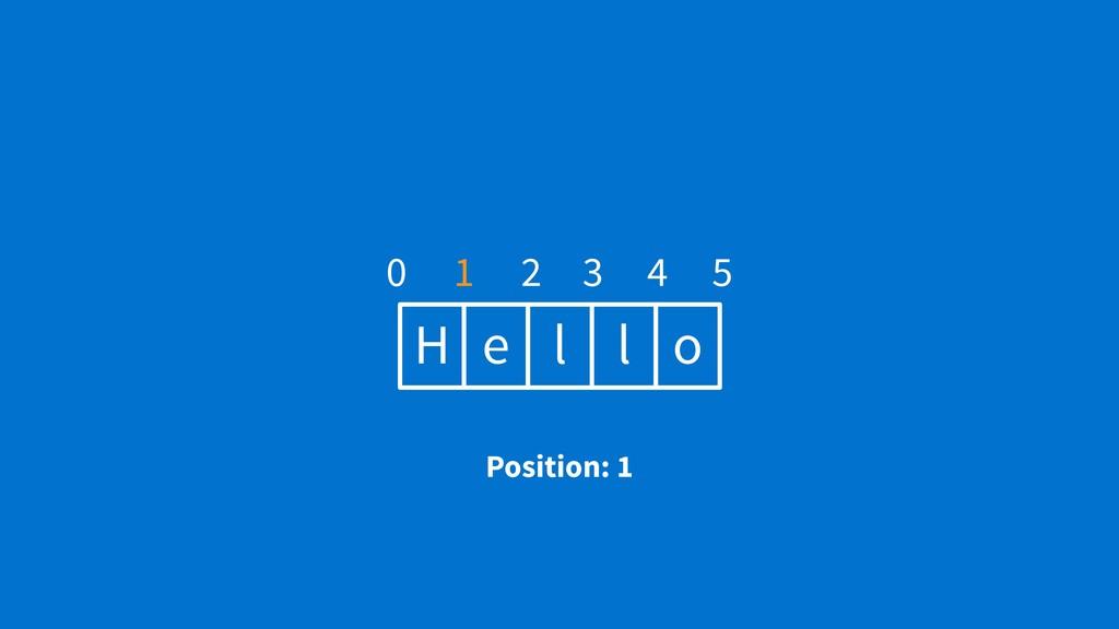 H e l l o 0 1 2 3 4 5 Position: 1