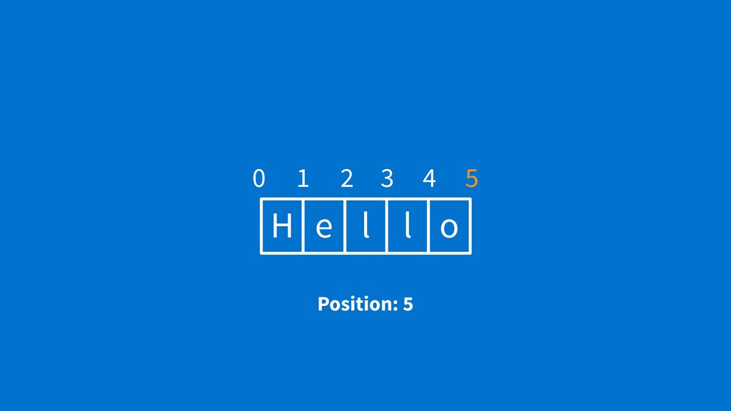 H e l l o 0 1 2 3 4 5 Position: 5