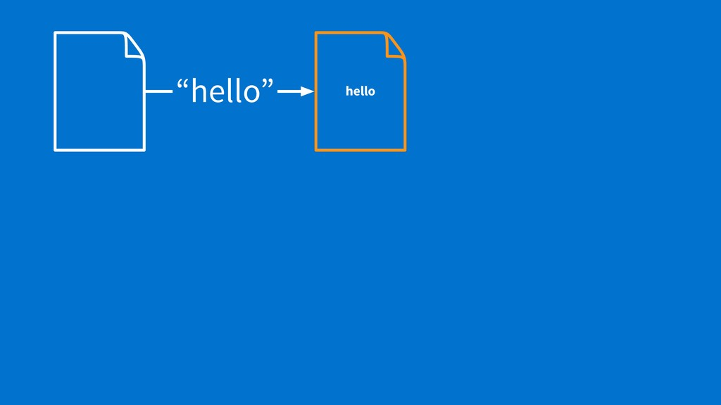 "hello ""hello"""