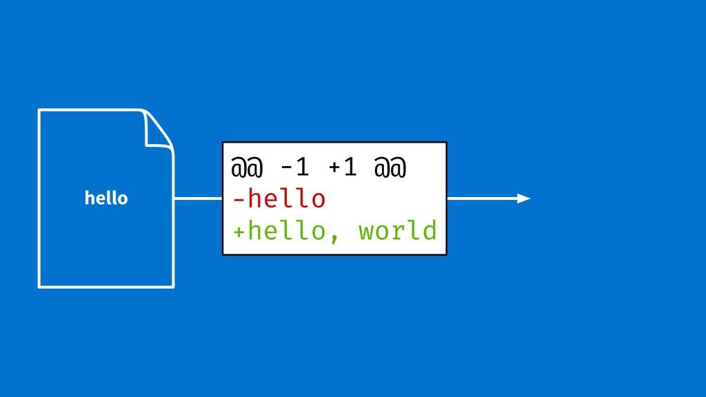 hello @@ -1 +1 @@ -hello +hello, world
