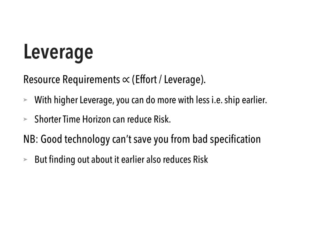 Leverage Resource Requirements ∝ (Effort / Leve...
