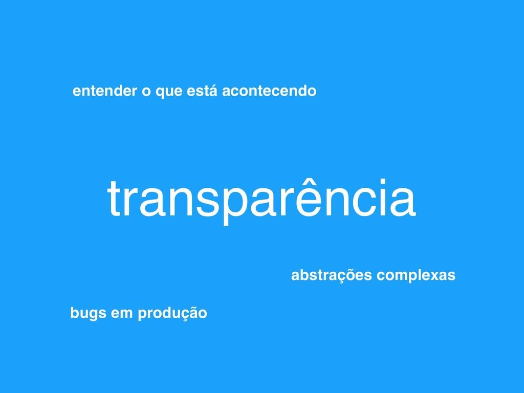 transparência entender o que está acontecendo b...