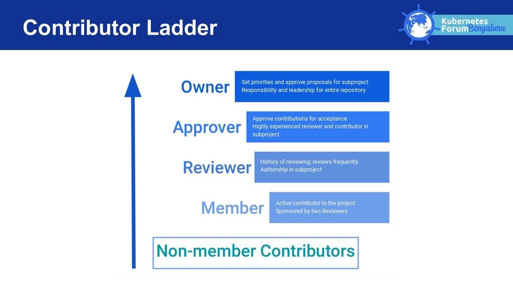 Contributor Ladder