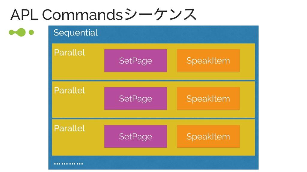 APL Commandsγʔέϯε Sequential SetPage Parallel S...