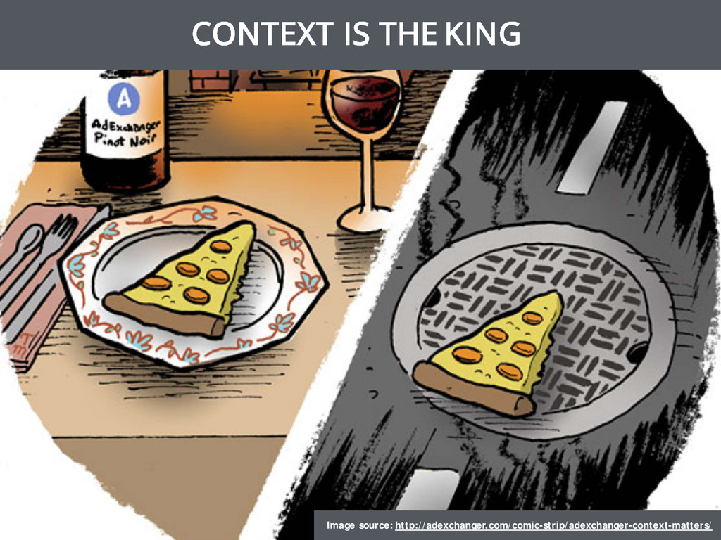 CONTEXT IS THE KING Image source: http://adexch...