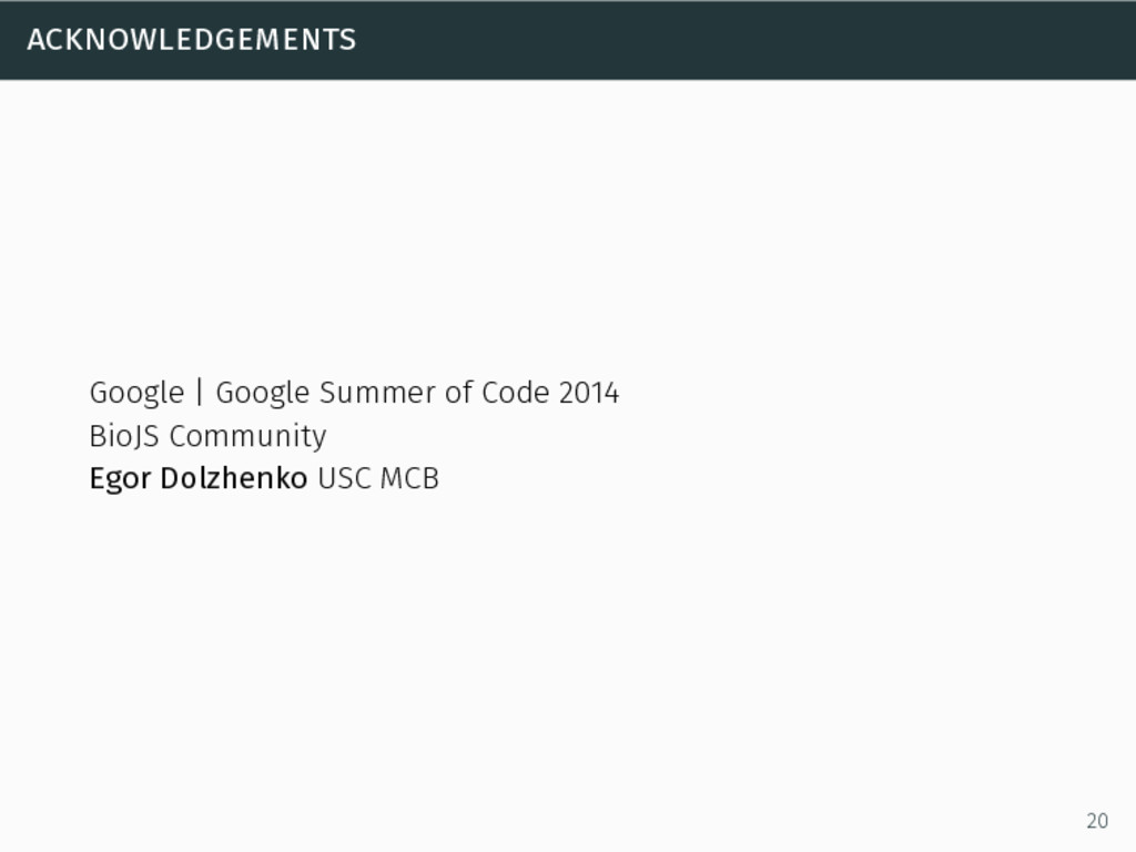 acknowledgements Google   Google Summer of Code...