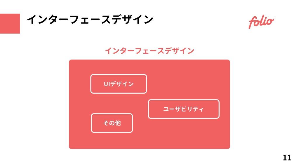 インターフェースデザイン @11 インターフェースデザイン UIデザイン ユーザビリティ その他